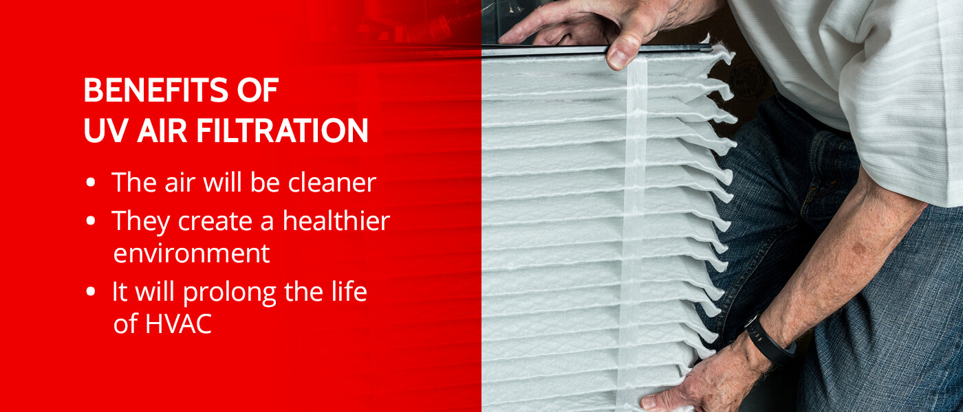 Benefits of UV Air Filtration
